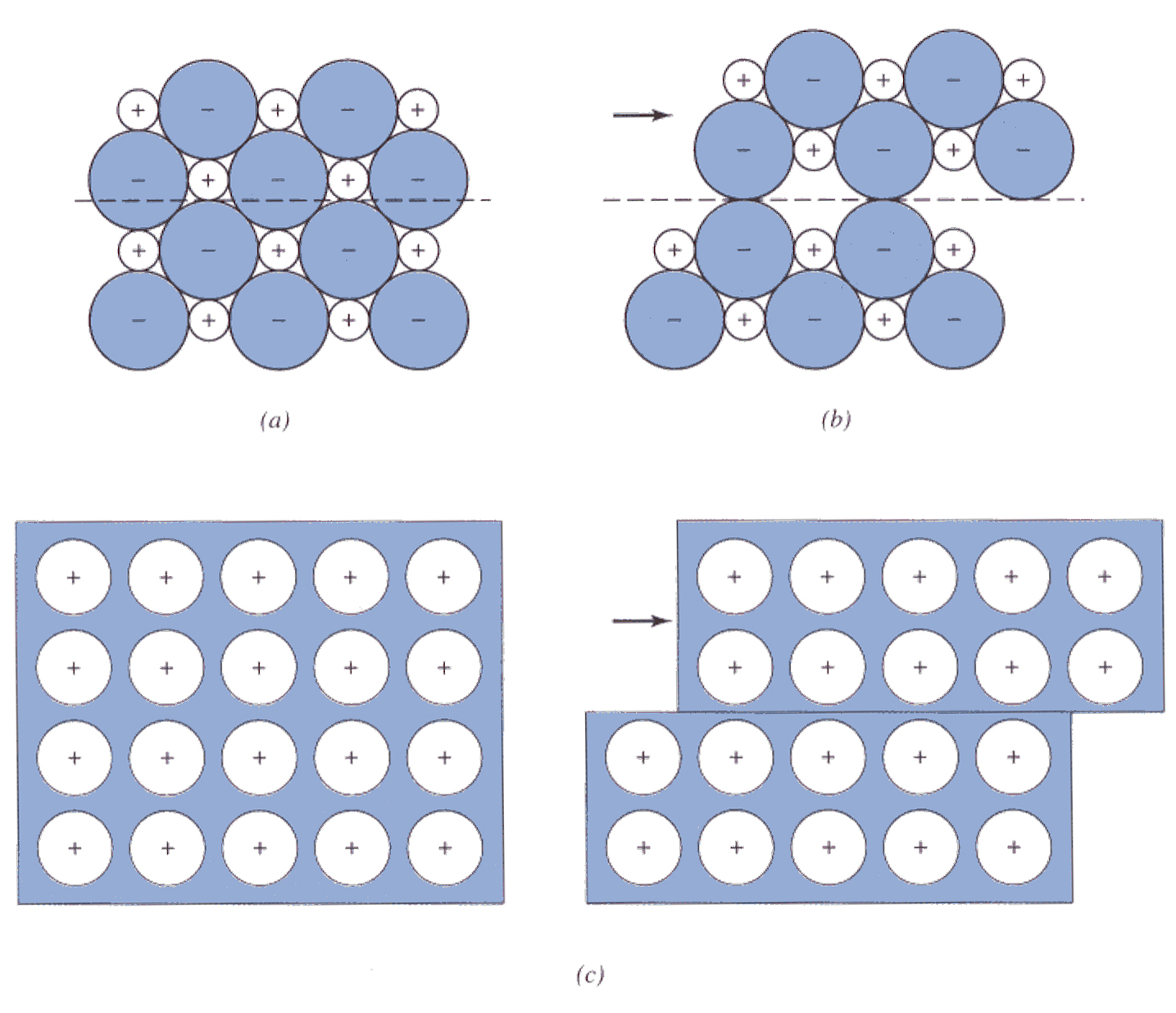 atomic diagram of tin diagram of interior of 2002 dodge caravan #15